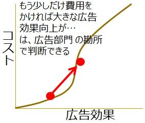 図6_要求仕様はまかせる