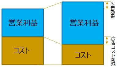 図5_目標の共有