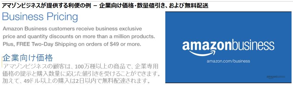 図4 企業向け価格と無料配送